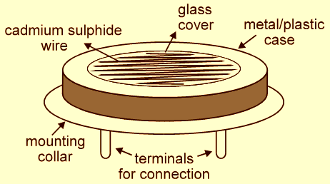What is LDR? Basics of light dependent resistor - منتدى اكاديمية المدينة